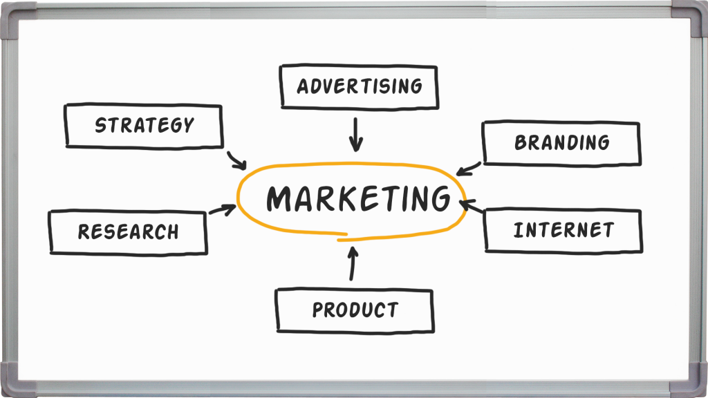 Online Marketing Basics – 21 Things to Consider for Winning Site Content